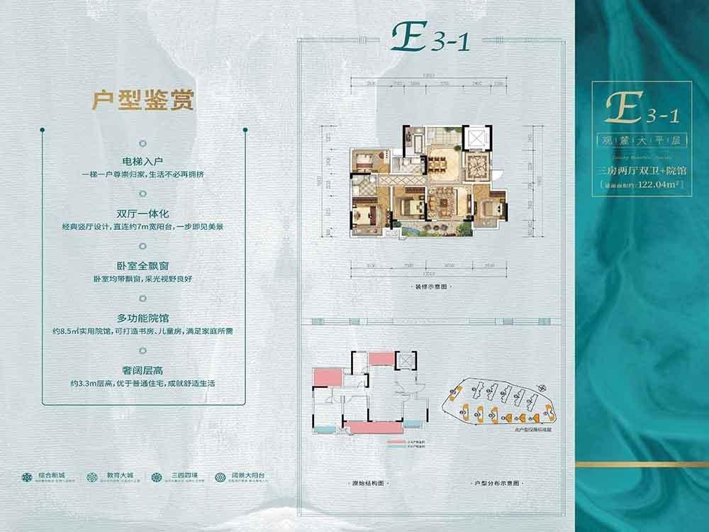 巴南区界石华南城巴南华府新房E3-1户型户型图