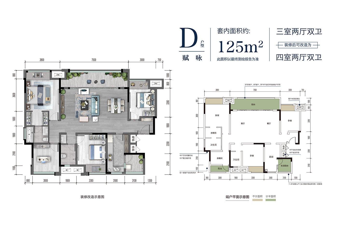 沙坪坝区西永美的金科郡新房D户型户型图